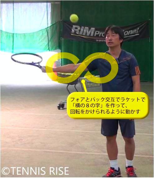 ボレーの注意点 ラケットを横の「8の字」の形に動かして、ボールに回転をかける
