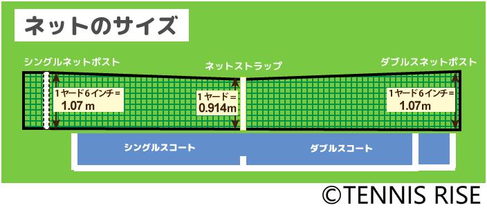 テニスコート ネットのサイズ