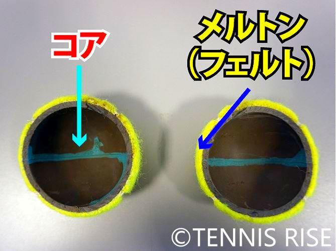 ボールの構造テニスボール 中身