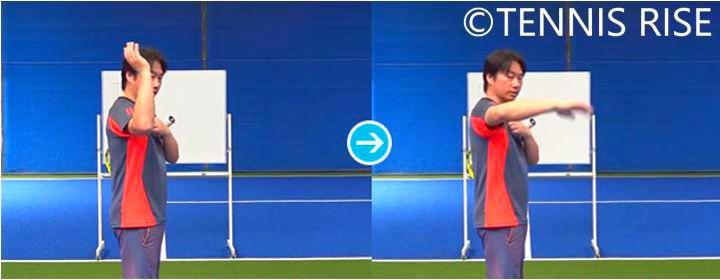内旋の動き 横から 肘を直角にして、肩を前に動かす肩関節の動き