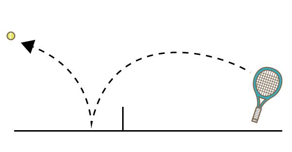 スピンサーブの軌道