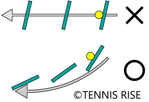 ドロップボレーのラケットワーク