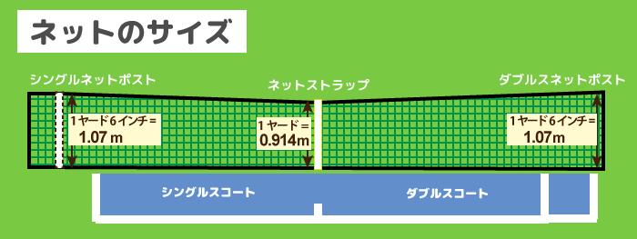 https://tennis-gakko.info/wp-content/uploads/2017/12/e6a3a8d2678d3f41bcb7ce69a3d158c3.png