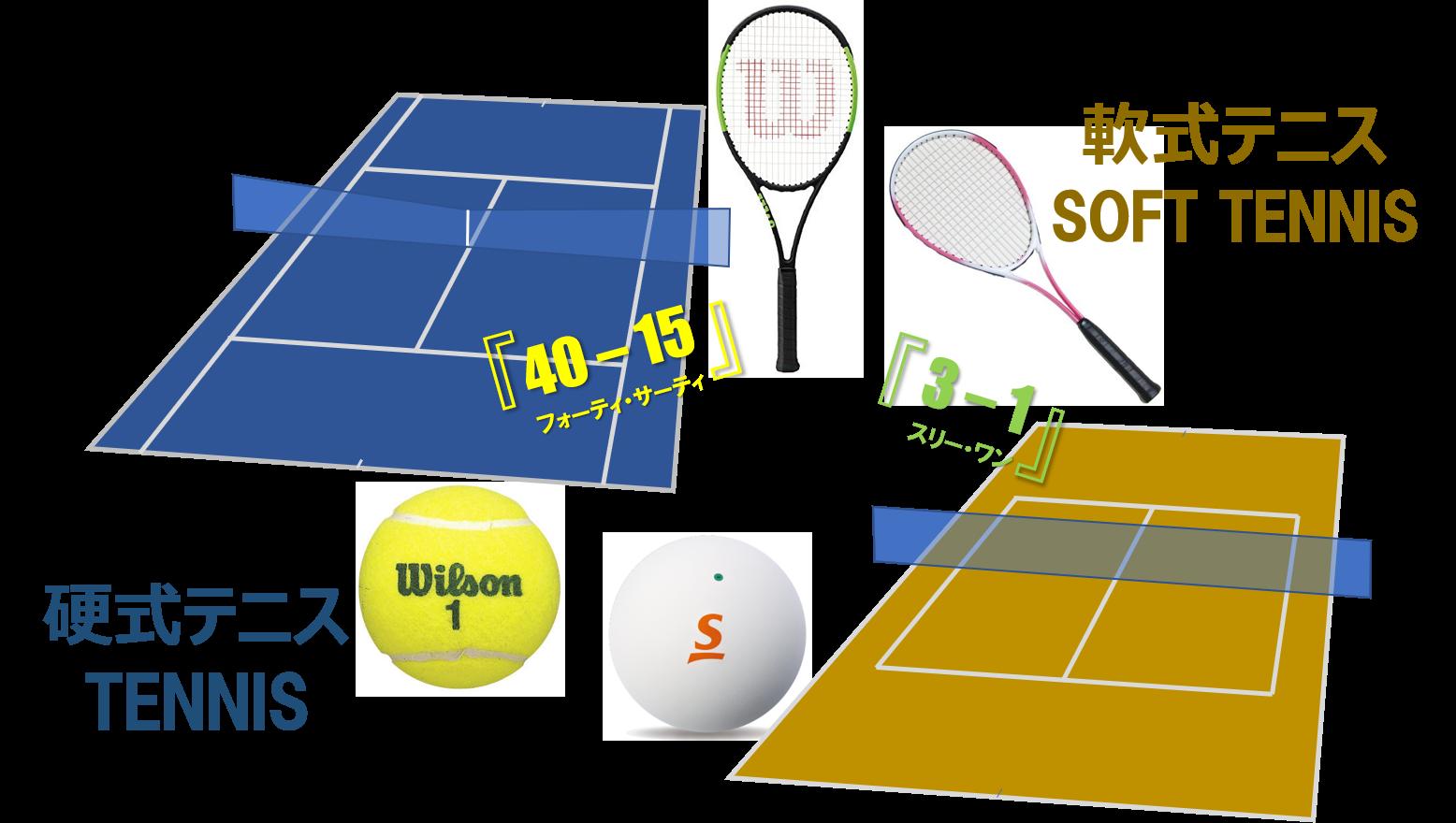 硬式、軟式テニスのコートと用具